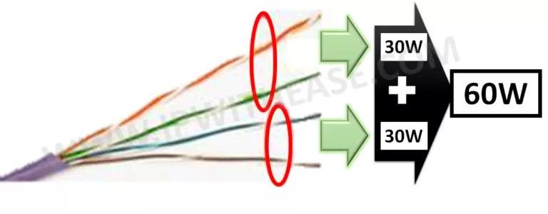 upoe-universal-power-over-ethernet