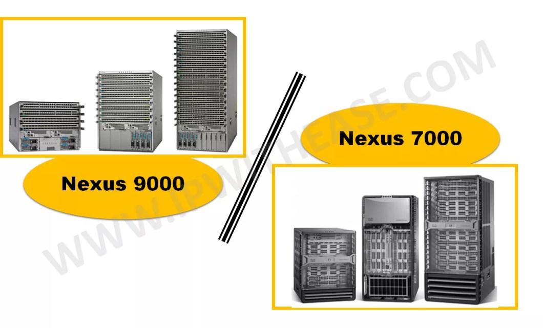nexus-7k-vs-nexus-9x