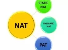 nat-types-static-dynamic-and-overload-thumbnaill