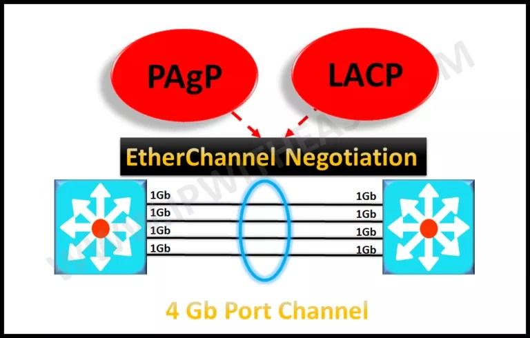 pagp-vs-lacp