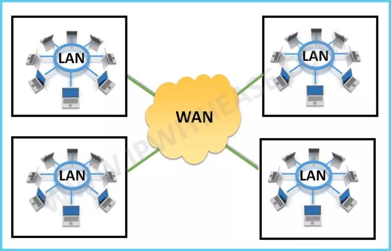 -lan-vs-wan