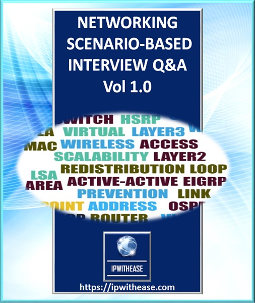 Networking Scenario Based Interview Questions | IP With Ease