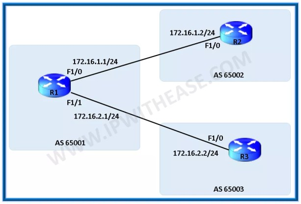 bgp dynamic neighbors