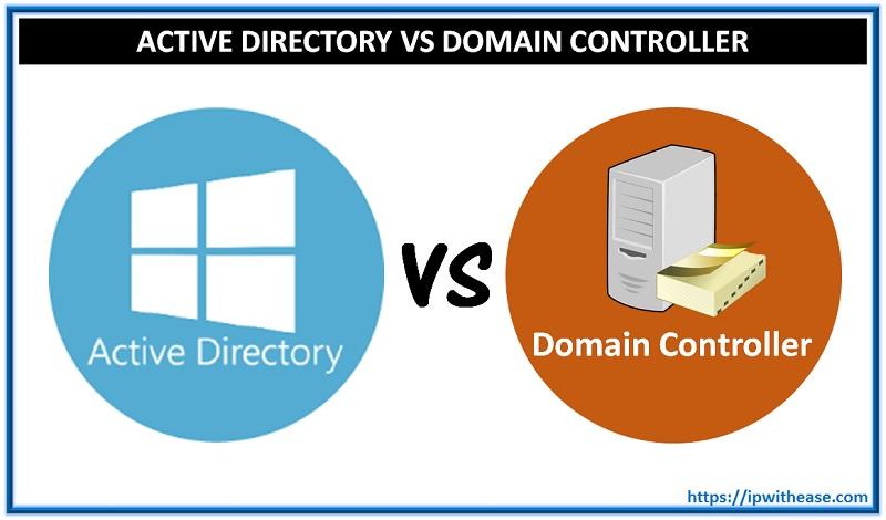 active directory domain controller