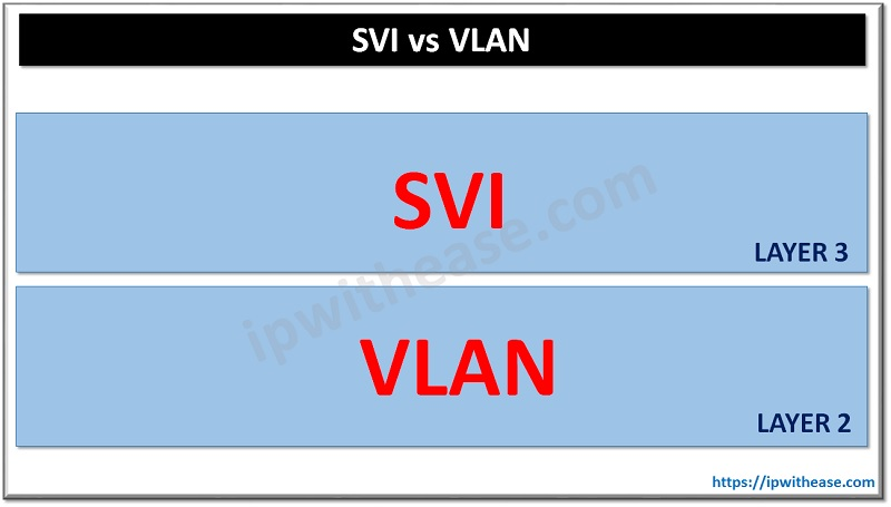 SVI vs VLAN