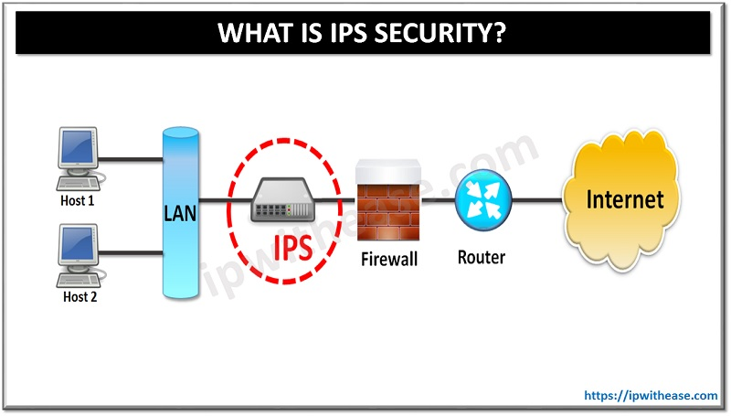 WHAT IS IPS SECURITY