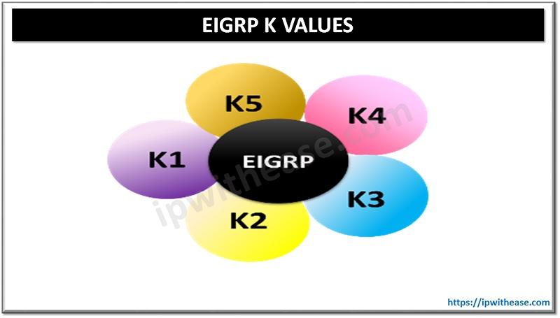 EIGRP K VALUES