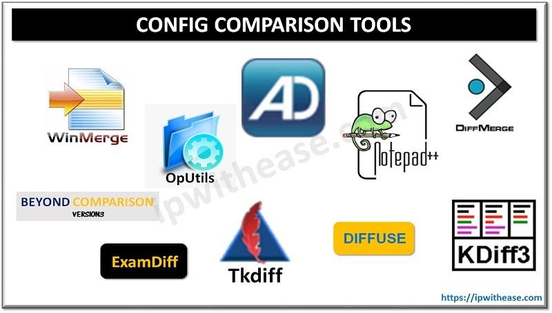 config comparison tools