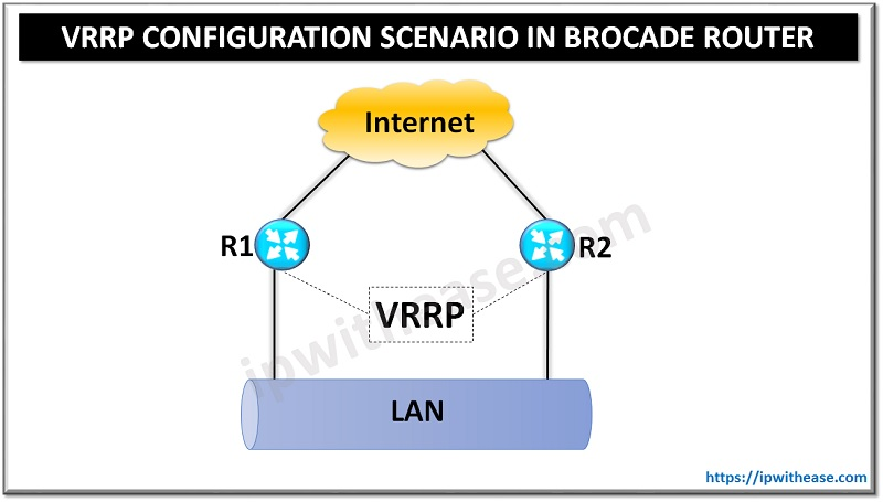 vrrp configuration in brocade router