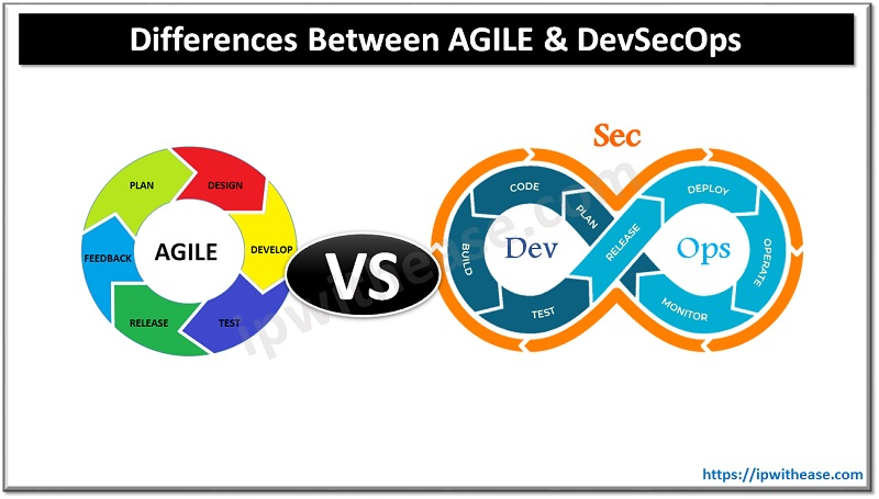 Differences Between Agile & DevSecOps