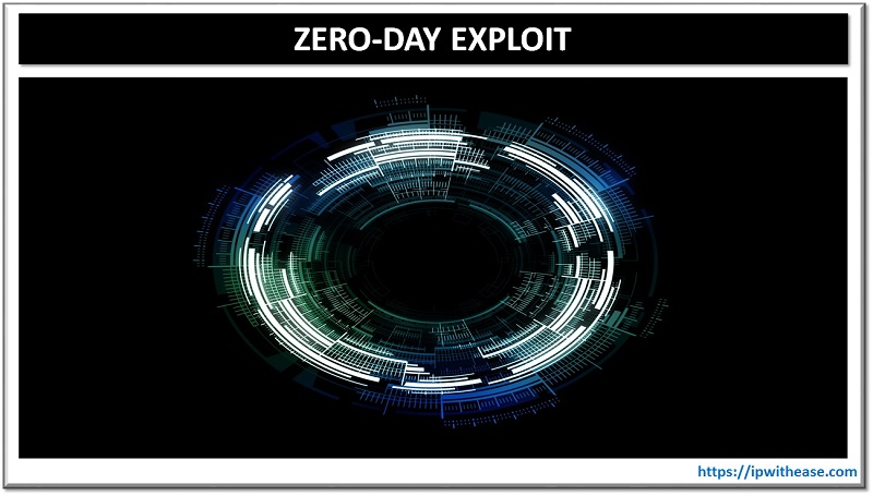 zero day exploit
