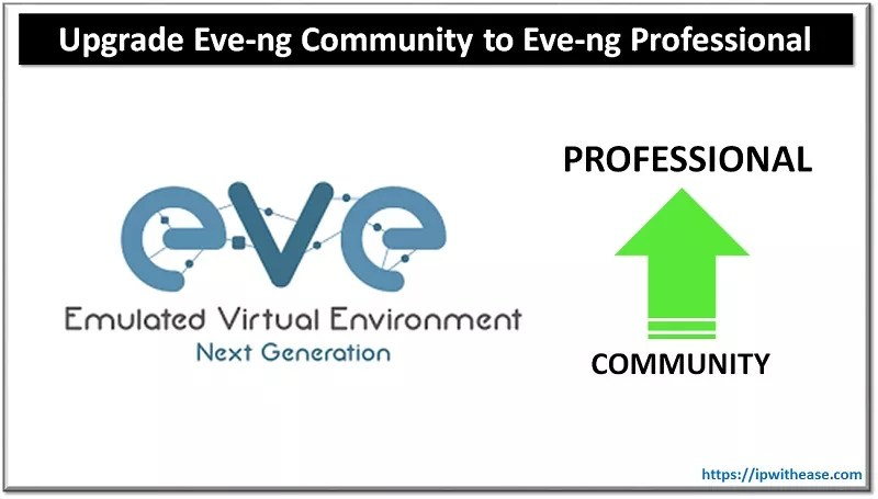Upgrade Eve-ng Community to Eve-ng Professional