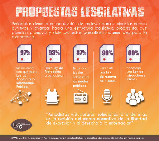 Propuestas Legislativas