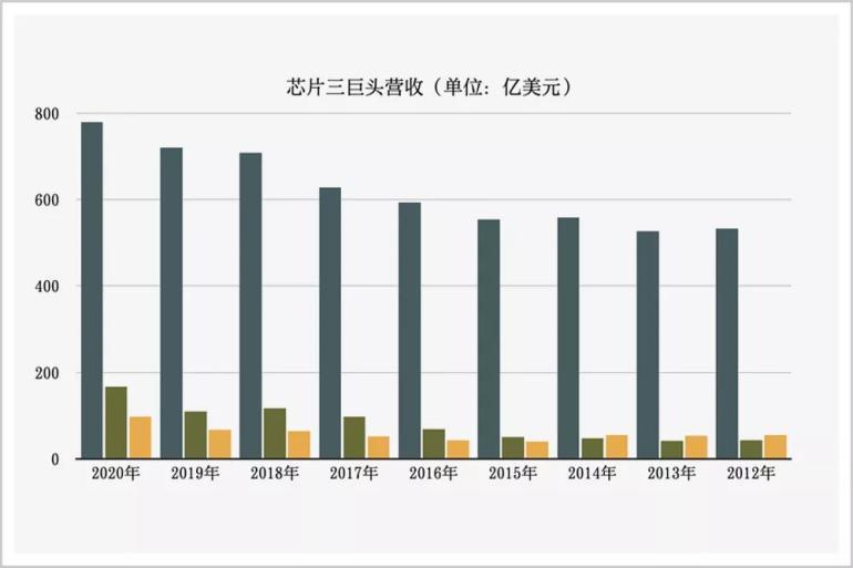 美军航母靠岸补给时,士兵们如何释放压力?男兵打靶,女兵打靶?