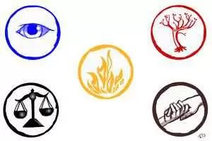 divergent_factions_by_amsawsomeart-d7073wp