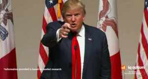 Donald Trump pointing fingers