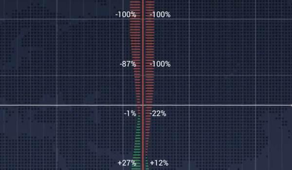 Kerugian terbatas pada opsi klasik &quot;width =&quot; 600 &quot;height =&quot; 349 &quot;/&gt; </a data-recalc-dims=