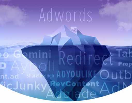 Iskanje alternative Google Adwords