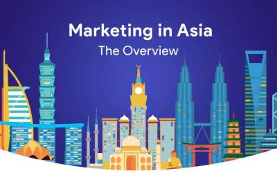 IQOption in Asia – marketing overview