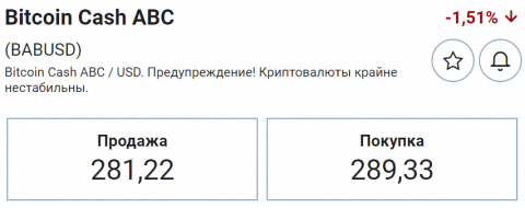 C:\Users\Administrator\Pictures\Инвестиции_Bicoin_Cash_Plus500.png