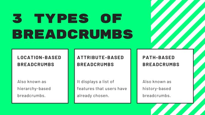 3 Types of Breadcrumbs