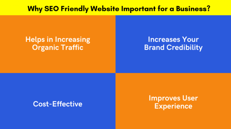 Why SEO Friendly Website Important for a Business