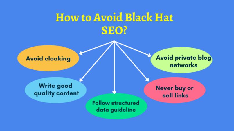 How to Avoid Black Hat SEO