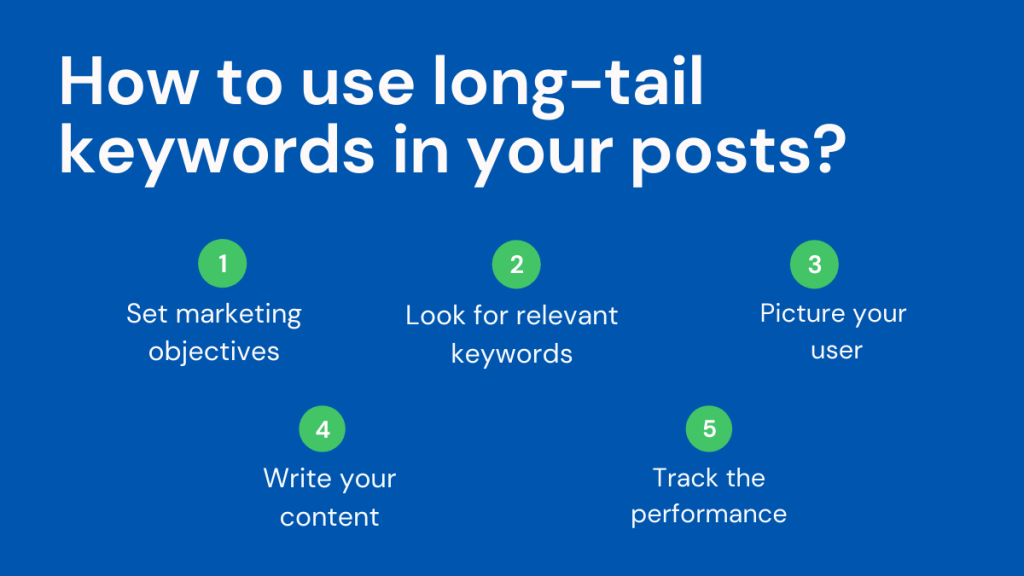 How to use long-tail keywords in your posts