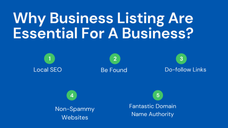 Why Business Listing Are Essential For A Business