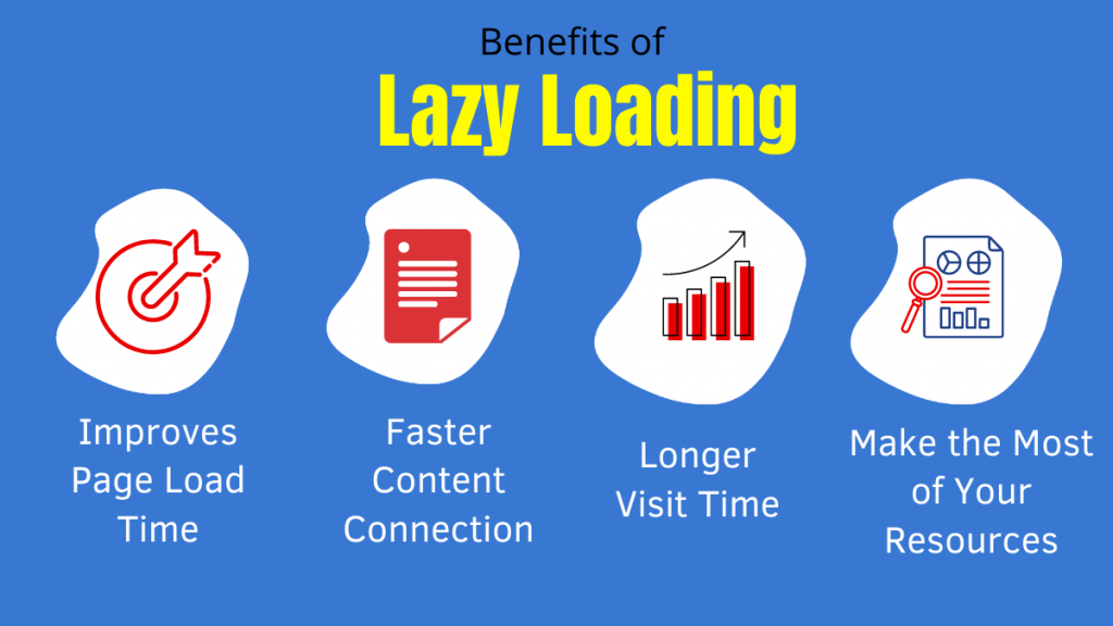 Benefits of Lazy Loading