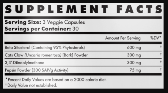 Tbulk Ingredients Used