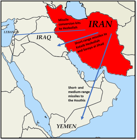 Transferts de missiles iraniens