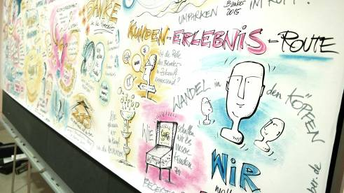 Graphic Recording zu Wandel in den Köpfen von Wolfgang Irber