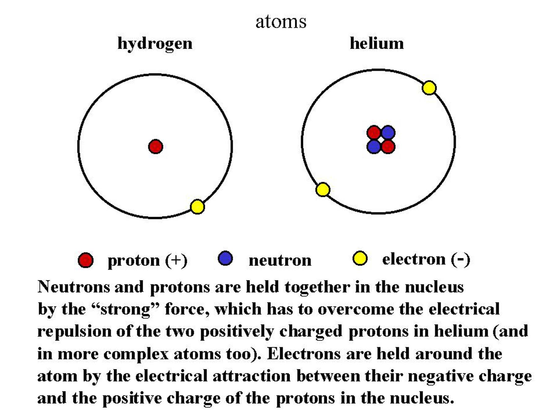 What Is Absorption And Emission Spectra