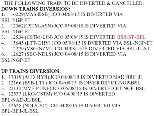 Train Derailed in MP Diversion List Trains Update-6