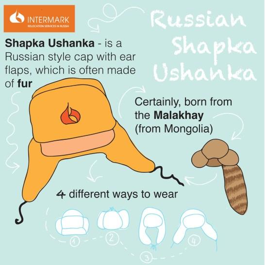 About Russian Shapka Ushanka
