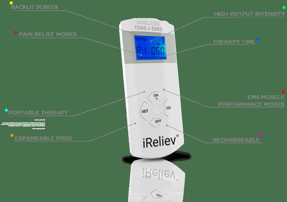 iReliev wireless infographic