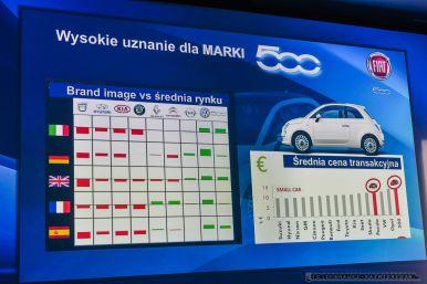 XXI_GRAND PRIX_FIAT AUTO POLAND_FOT_IRENEUSZ KAZMIERCZAK