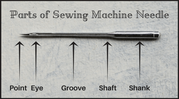 different partsof a sewing machine needle