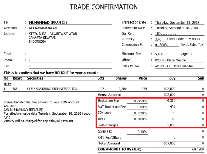 laporan transkasi beli saham CLEO