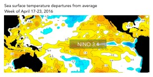 The sea-surface temperatures in the Nino3.4 region (approximated here) serve as a primary metric of El Niño conditions.