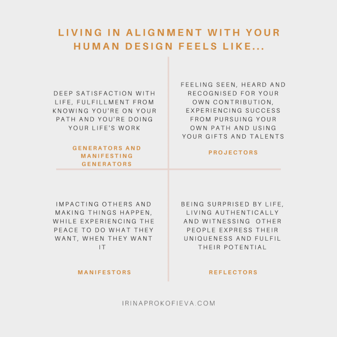 Living in alignment with your Human Design