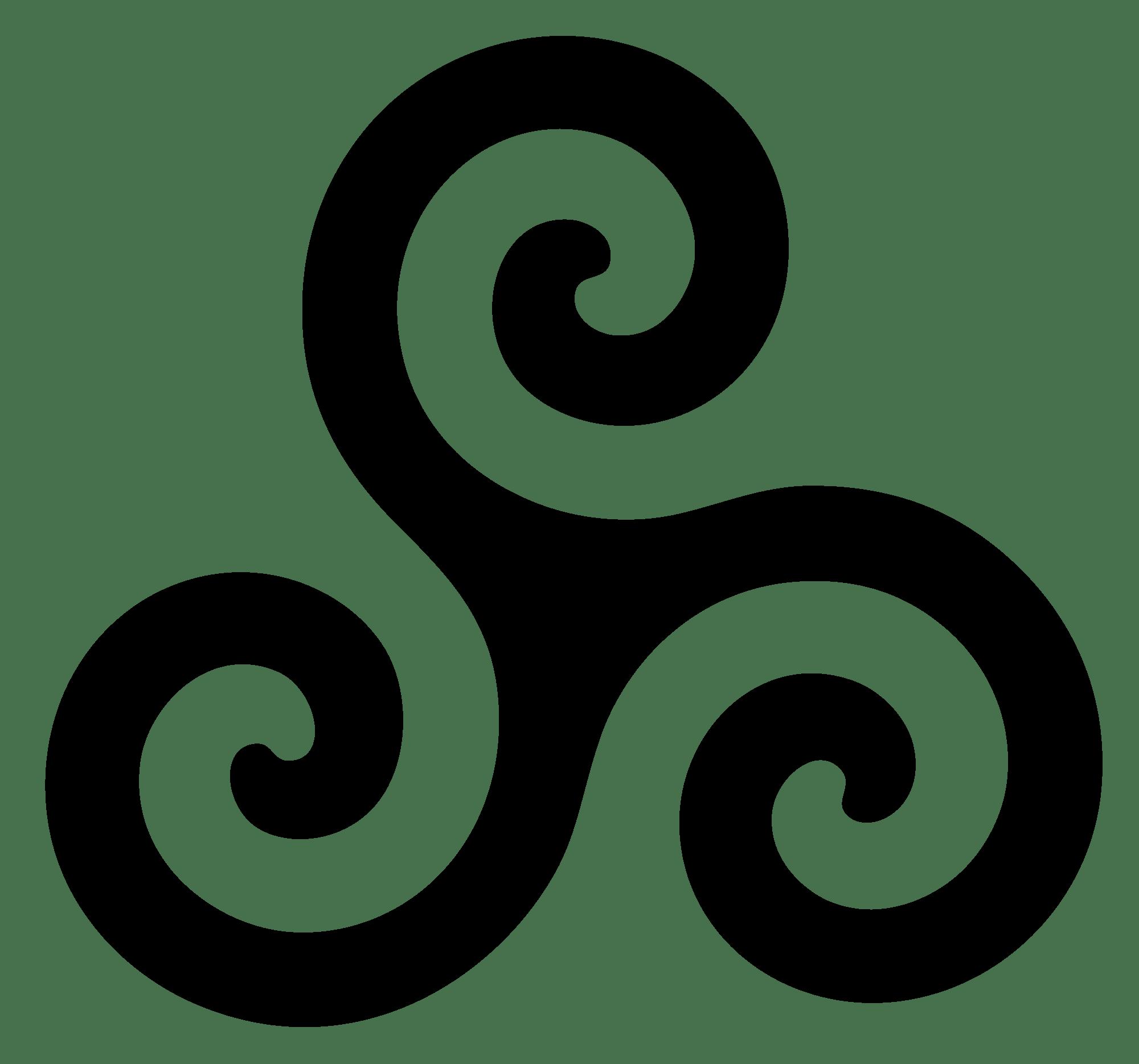 Irish Symbols And Meanings Chart Heartpulsar