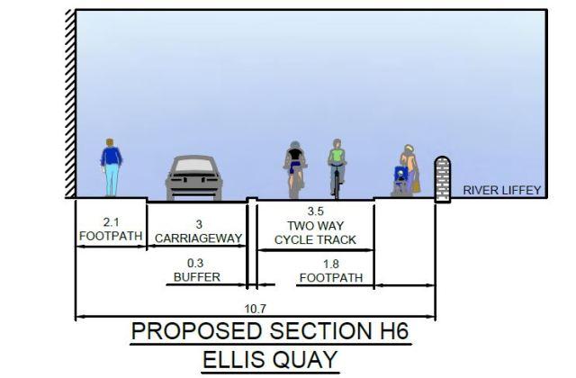 Ellis Quays cross-section H6