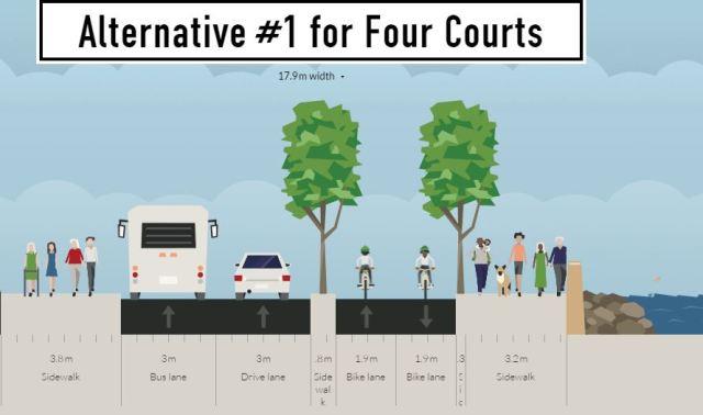 Alt Four Courts 1