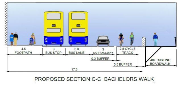 Bachelor-s Walk cross section