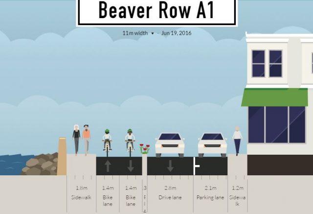 Dodder - Beaver Row A1