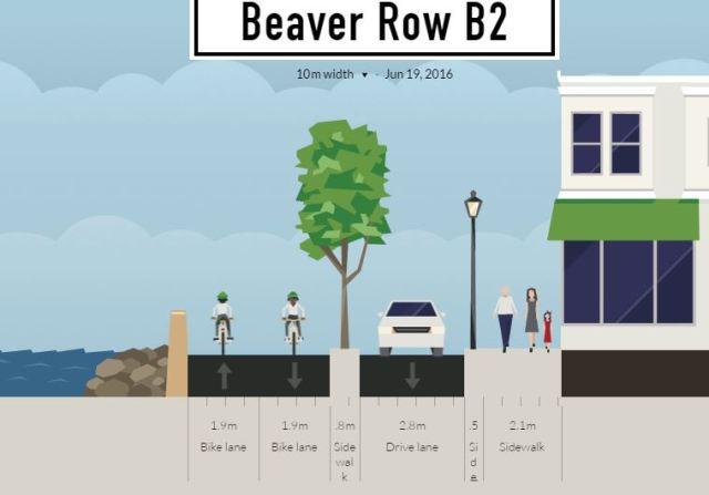 Dodder - Beaver Row B2