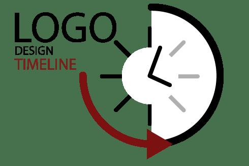 LOGO DESIGN: The first step of Branding