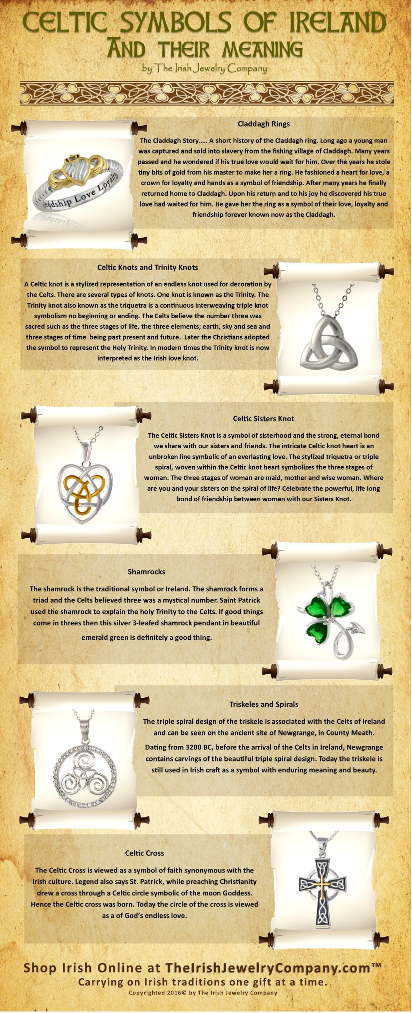 Celtic Symbols of Ireland.jpg
